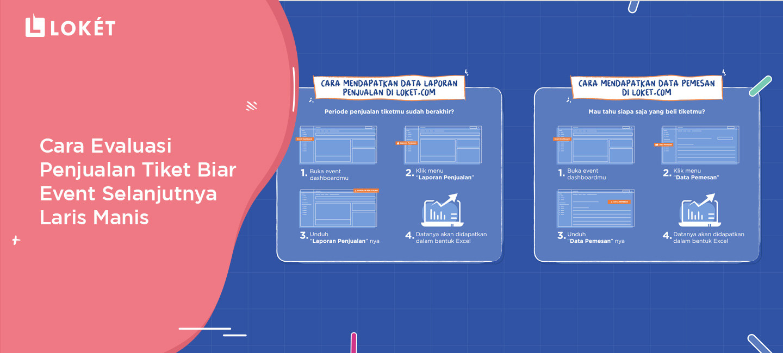 image Cara Evaluasi Penjualan Tiket Biar Event Selanjutnya Laris Manis